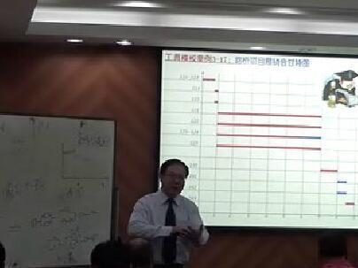 金井露老师清华大学总裁研